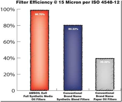 eao_efficiency_500px