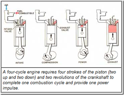 Two cycle engine